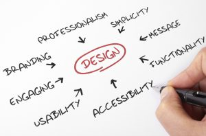 Web Design Services In Reading Pa